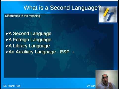 Introduction Second Language Acquisition