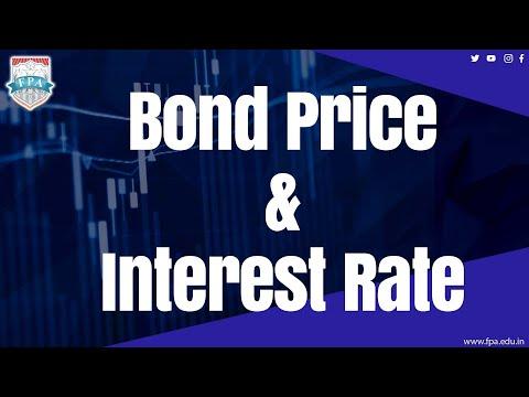 Relationship between Bond Price & Interest Rate