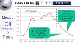 The New Way of Calculating Oil Reserves