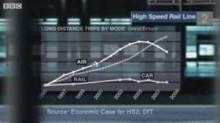 Is the UK s high speed rail project a waste of money Video BBC News