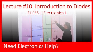 ELC251-10: Intro to Diodes (Ch04, Lect10)