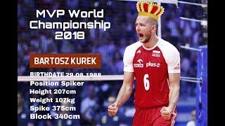 MVPメンズワールドチャンピオンシップ2018   Bartosz Kurek [ ♕KING OF SPIKE] HD