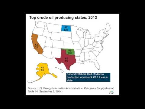 Top US States In Crude Oil Production