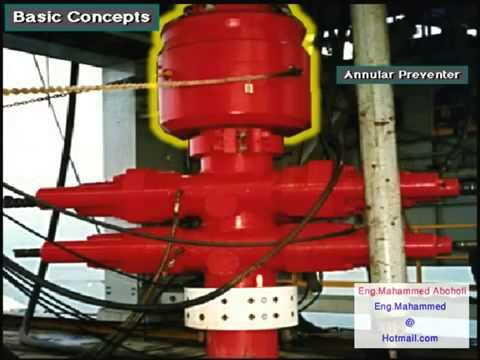Blowout Preventer BOP Stack
