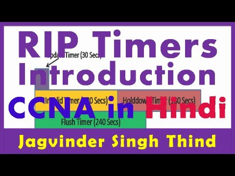 RIP Timers - आरआईपी टाइमर - Routing Part 28