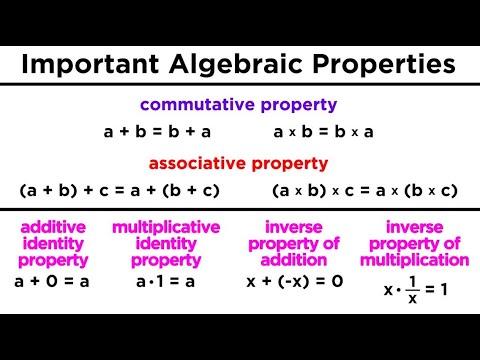 Basic Number Properties for Algebra