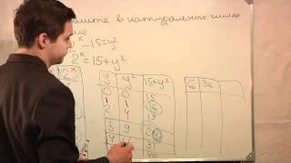 ЕГЭ математика С6. Решите в натуральных числах.Видео