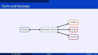 Semantik: Lexeme