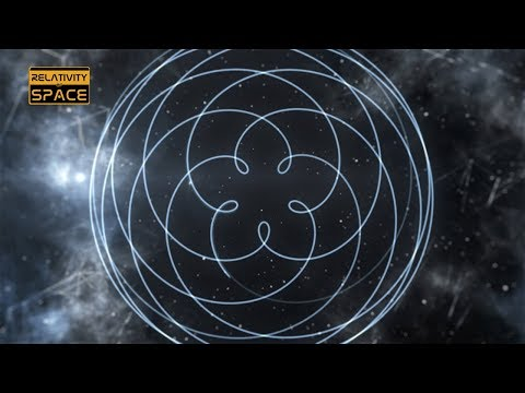 Relativity of Space - Solar System 3D - Space App Trailer
