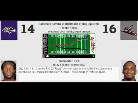 Week 13: Baltimore Ravens (3-9) @ Richmond Flying Squirrels (9-3)