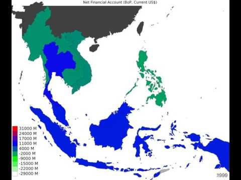 South East Asia - Net Financial Account - Time Lapse