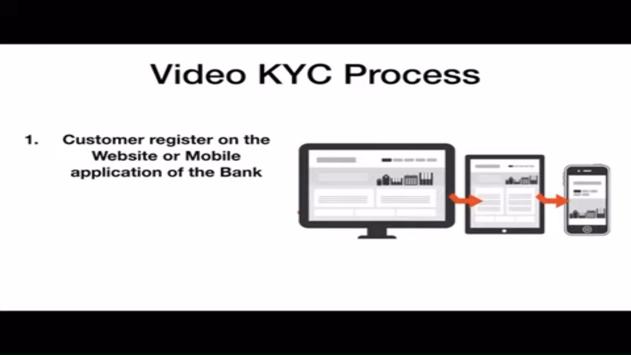 What is video based KYC identification process in India in 3 mins| Video KYC process | V-CIP