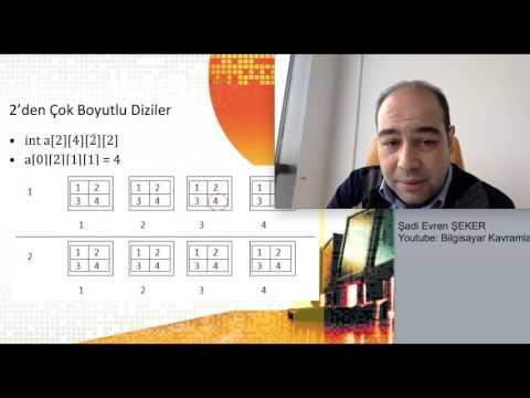 C Programlama 7 Diziler (Array)