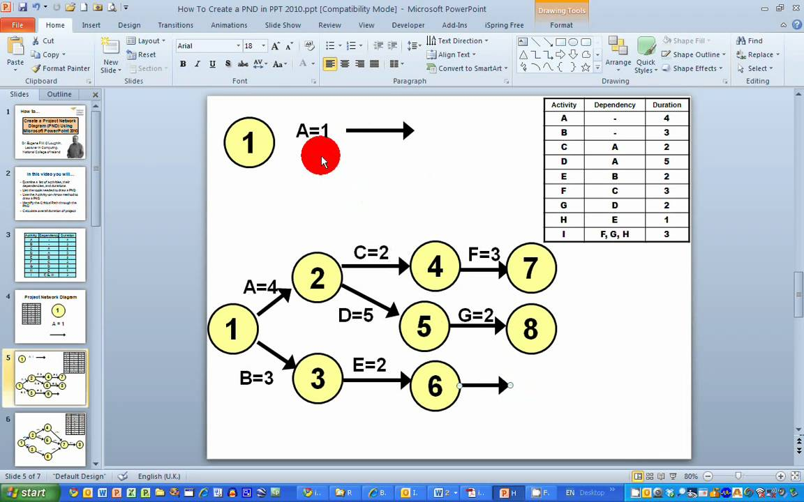 Create A Simple Project Network Diagram In PowerPoint 2010
