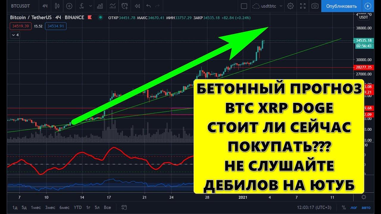 Прогноз курса криптовалют BTC Bitcoin, XRP Ripple, DOGE DOGECOIN 03.01.2020