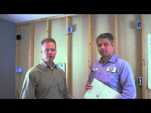 Electrical Licenses and Insured Electrical Contractor