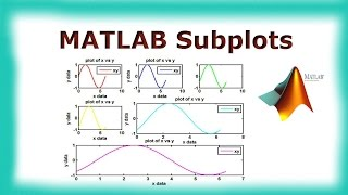 MATLAB Subplots