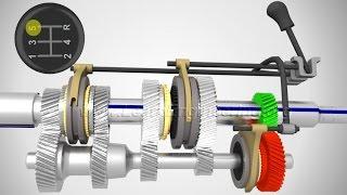 Schaltgetriebe, wie es funktioniert ?