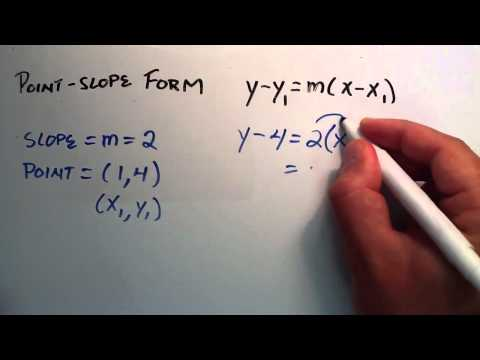 How To Use The Point Slope Form Of A Line - How To Find A Line With A Point And A Slope