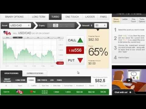 Binary options trading signals review