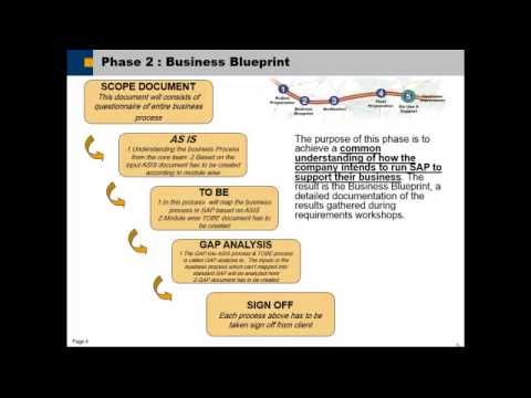 Asap in arabic sap methodology youtube asap in arabic sap methodology malvernweather Image collections