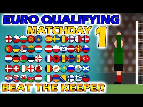 Beat The Keeper - UEFA Euro 2020 Qualifying Matchday 1