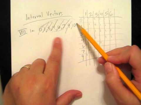 Interval Vectors