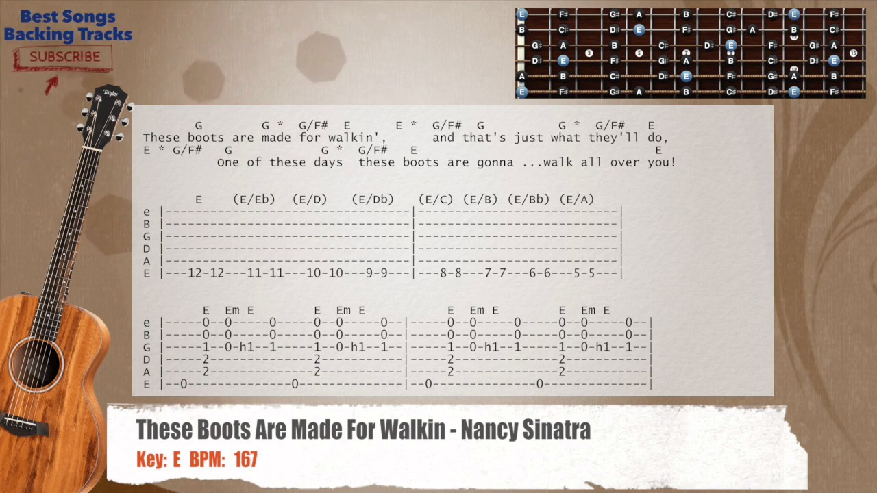 These Boots Are Made For Walkin Nancy Sinatra Guitar Backing Track With Chords And Lyrics Youtube
