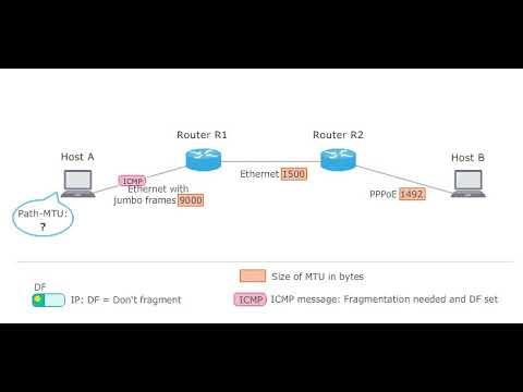 Computer Networks und jumbo frames - YouTube