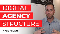 Digital Marketing Agency Structure