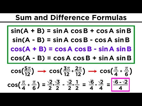 Formulas for Trigonometric Functions: Sum/Difference, Double/Half-Angle, Prod-to-Sum/Sum-to-Prod