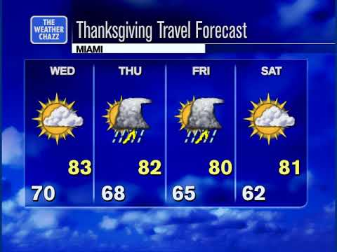 The 10th Annual Thanksgiving Travel Forecast!
