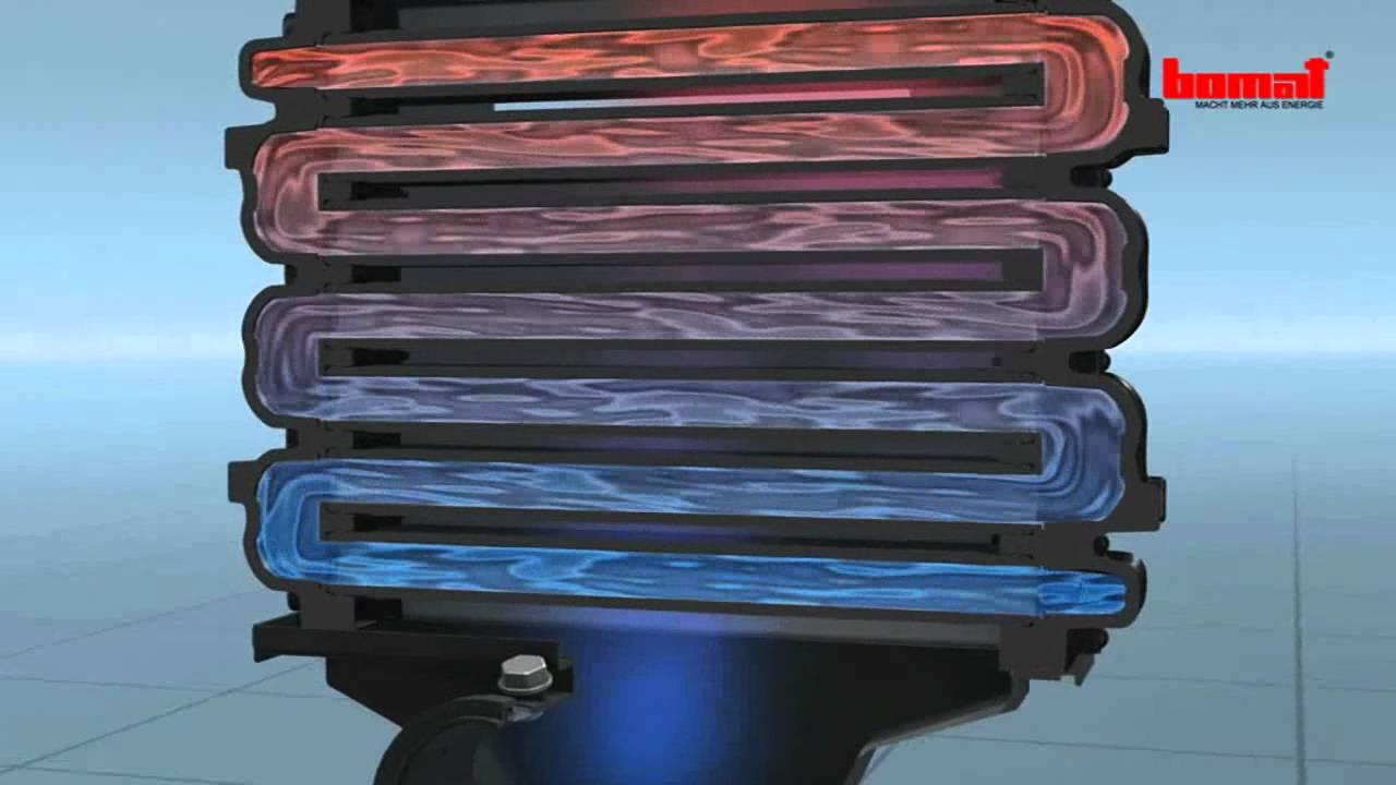 bomat exhaust gas heat exchangers 2011
