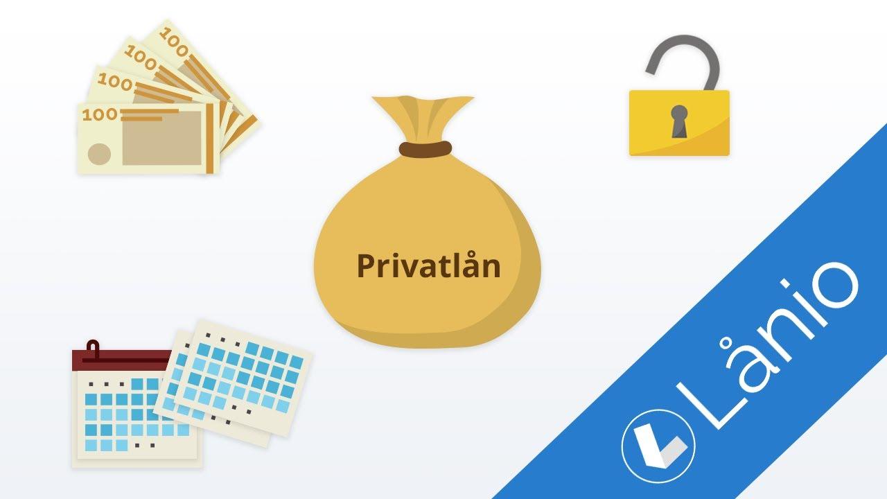 Privatlån - fleksibelt lån på op til 300.000 kr.