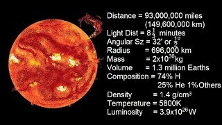 Astronomy - The Sun (1 of 16) Basic Information