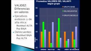 Valanti, cuestionario de valores y antivalores [Ps. Octavio Escobar]