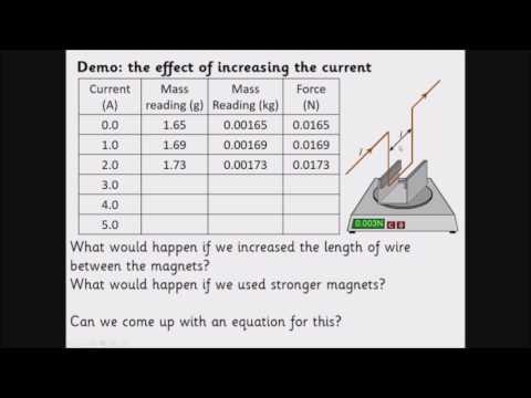 The Motor Effect: F=BIL