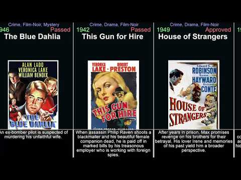 Download Film-Noir Movies 1940-1949 - Top 100 Film-Noirs of the 40s (1940s)