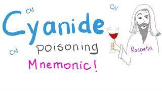 Cyanide Poisoning Mnemonic