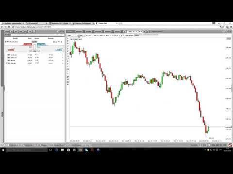 Cotizacion divisas tiempo real forex