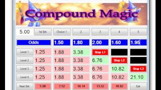 compound magic for racing and sports