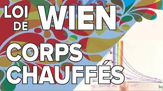 Loi de Wien et Couleurs des Corps Chauffés - Mathrix