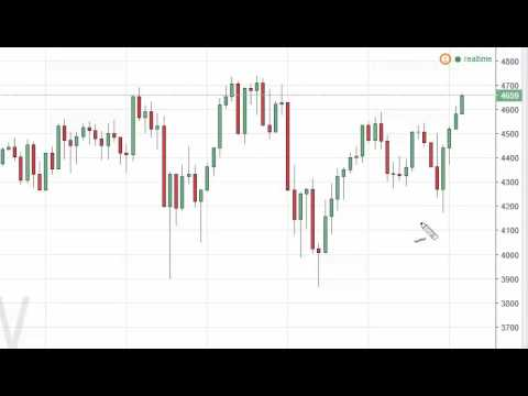 NASDAQ Index forecast for the week of July 25 2016, Technical Analysis