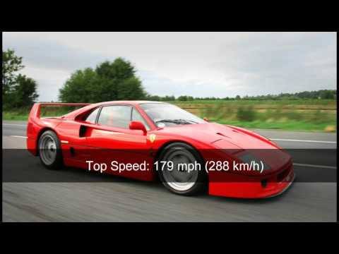[MUST WATCH] Ferrari 288 GTO Review - Price, Specs, Value, and Top Speed