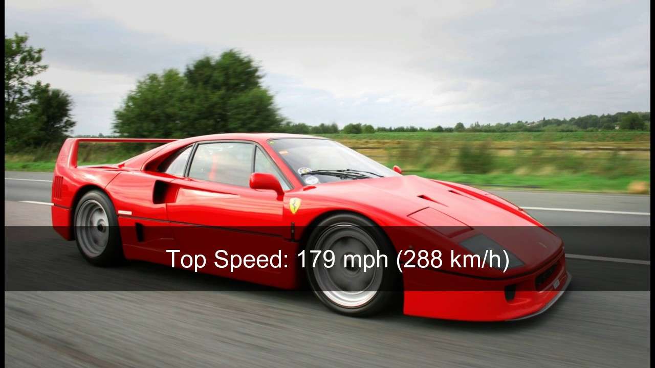MUST WATCH] Ferrari 288 GTO Review - Price, Specs, Value, and Top ...