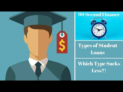types-of-student-loans-explained-|-90-second-finance