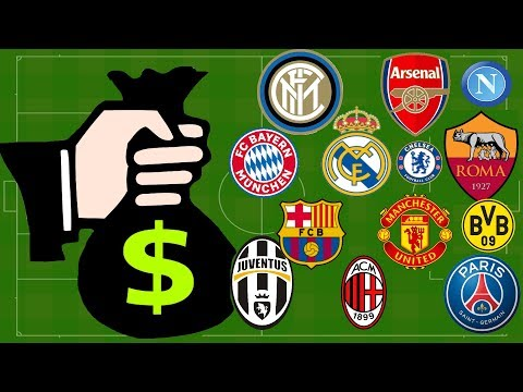 Top 30 Richest football clubs - Deloitte money league 2017.