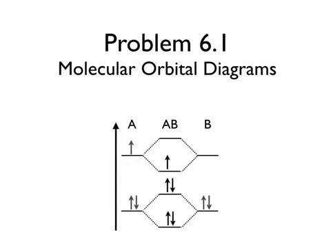 Molecular Orbital Diagrams Chemistry X Youtube