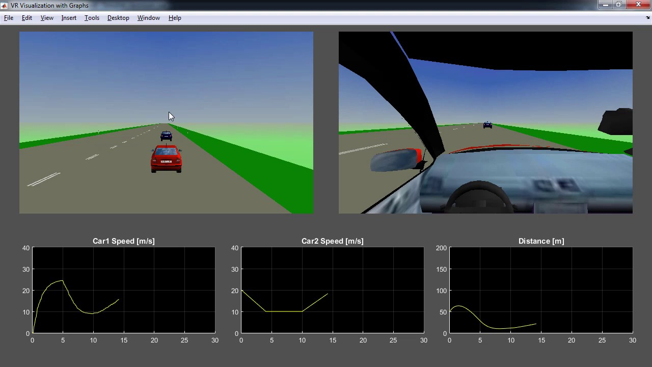 Radar System Modeling and Simulation for Automotive