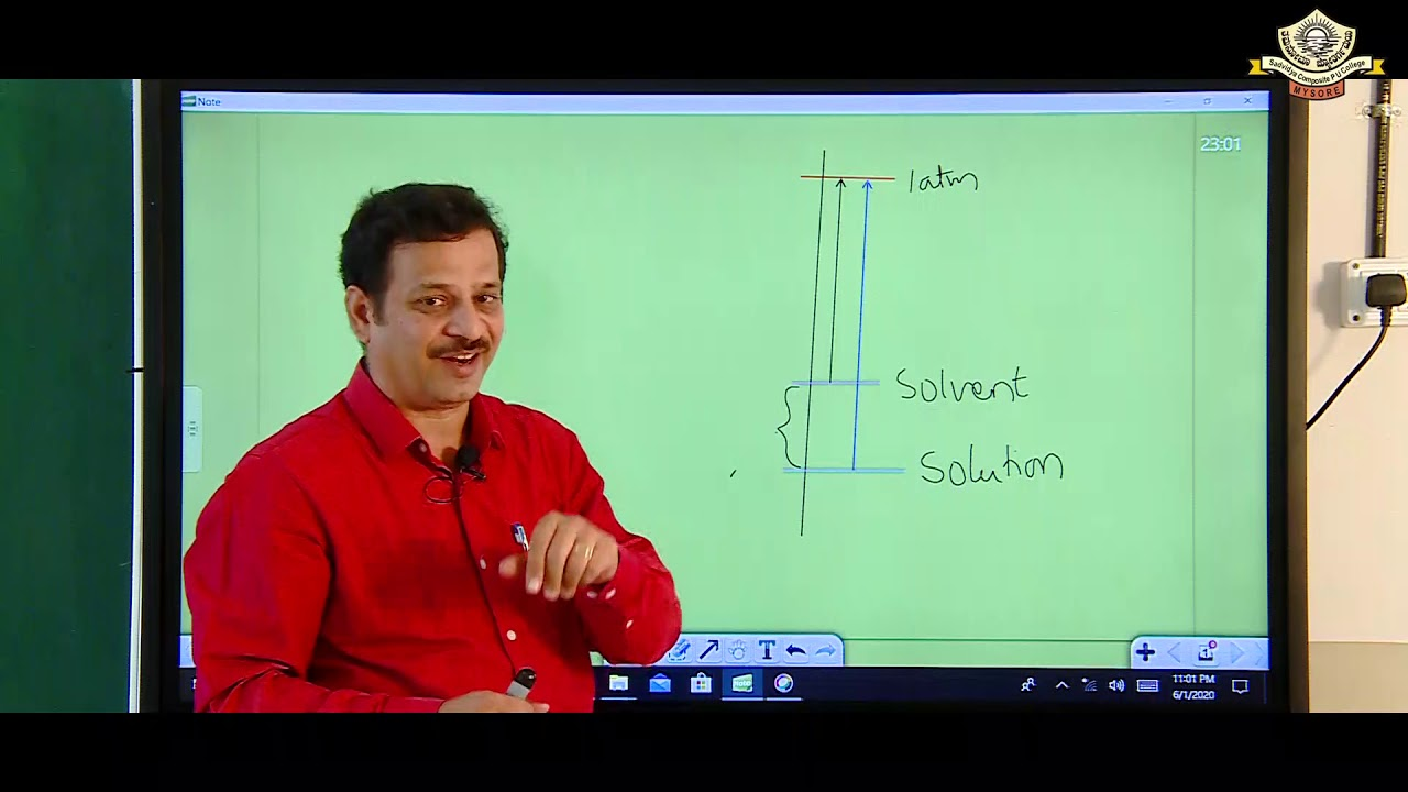 6-Solutions